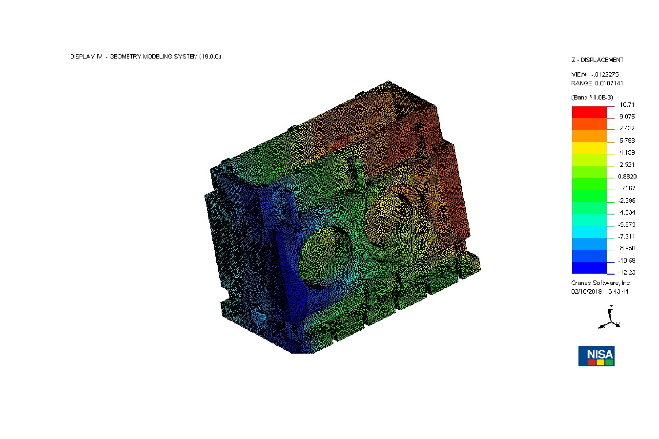 Gearbox housing FEA Analysis